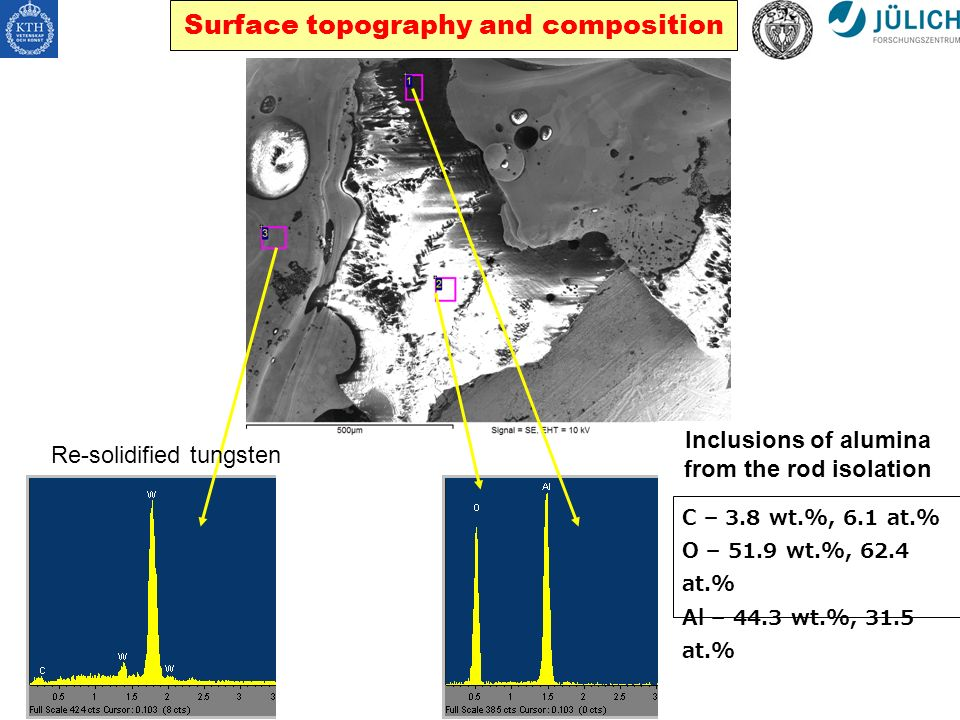 Surface topography and composition Re-solidified tungsten Inclusions of alumina from the rod isolation C – 3.8 wt.%, 6.1 at.% O – 51.9 wt.%, 62.4 at.% Al – 44.3 wt.%, 31.5 at.%