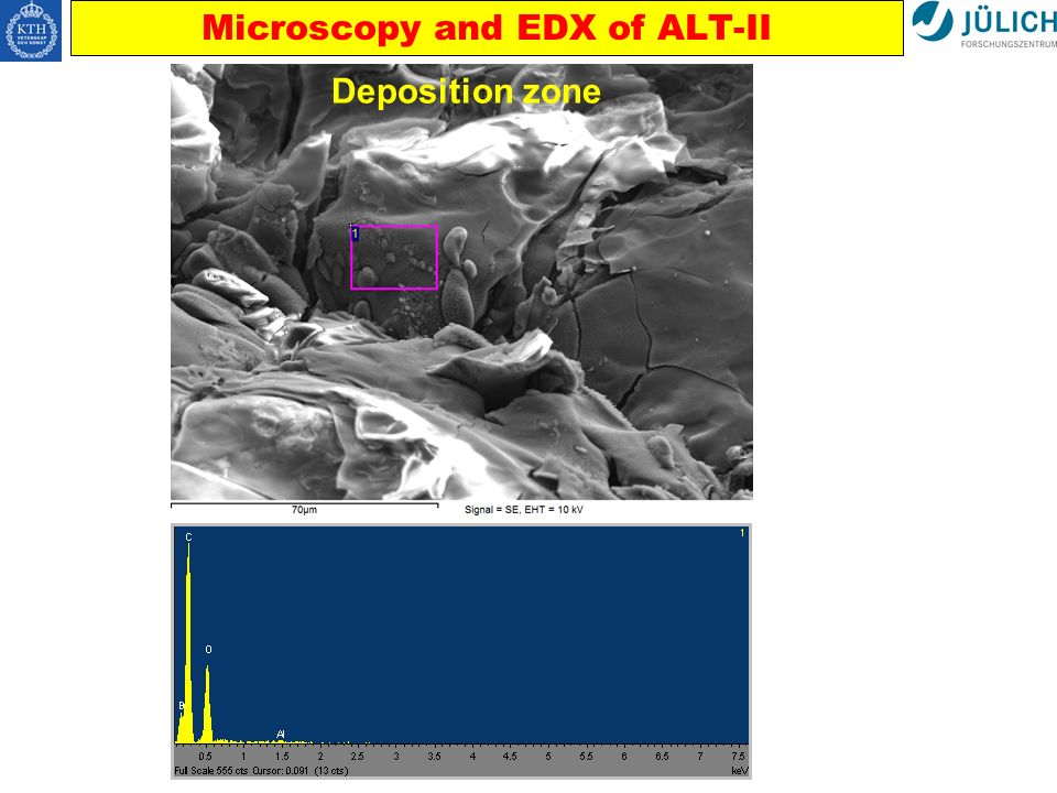 Microscopy and EDX of ALT-II Deposition zone