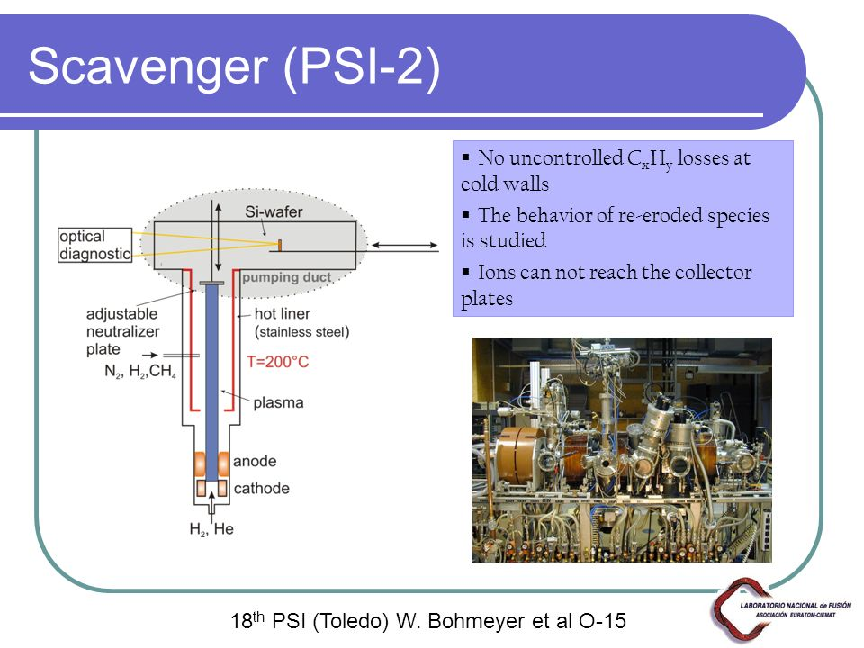 Scavenger (PSI-2) No uncontrolled C x H y losses at cold walls The behavior of re-eroded species is studied Ions can not reach the collector plates 18 th PSI (Toledo) W.