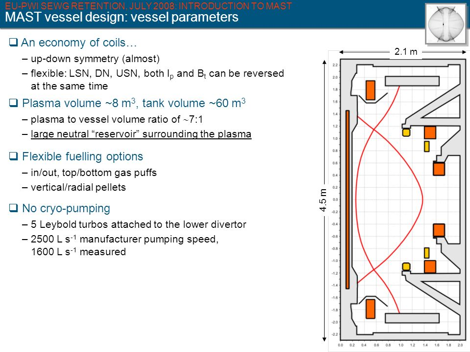 EU-PWI SEWG RETENTION, JULY 2008: INTRODUCTION TO MAST MAST vessel design: vessel parameters 2.1 m 4.5 m An economy of coils… – up-down symmetry (almost) – flexible: LSN, DN, USN, both I p and B t can be reversed at the same time Plasma volume 8 m 3, tank volume 60 m 3 – plasma to vessel volume ratio of 7:1 – large neutral reservoir surrounding the plasma No cryo-pumping – 5 Leybold turbos attached to the lower divertor – 2500 L s -1 manufacturer pumping speed, 1600 L s -1 measured Flexible fuelling options – in/out, top/bottom gas puffs – vertical/radial pellets