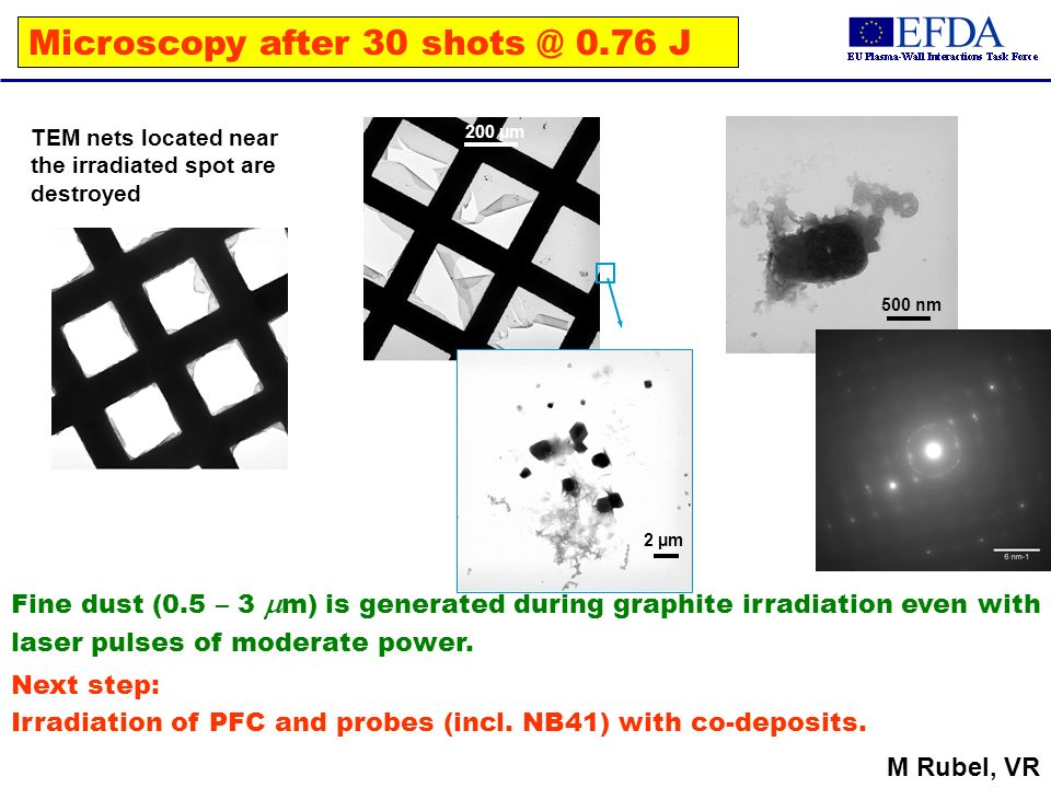 Microscopy after 30 shots @ 0.76 J TEM nets located near the irradiated spot are destroyed 200 µm 2 µm 500 nm Fine dust (0.5 – 3 m) is generated during graphite irradiation even with laser pulses of moderate power.