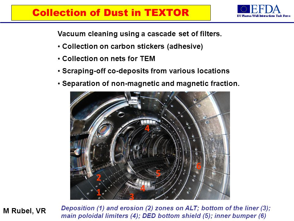 Collection of Dust in TEXTOR Vacuum cleaning using a cascade set of filters.