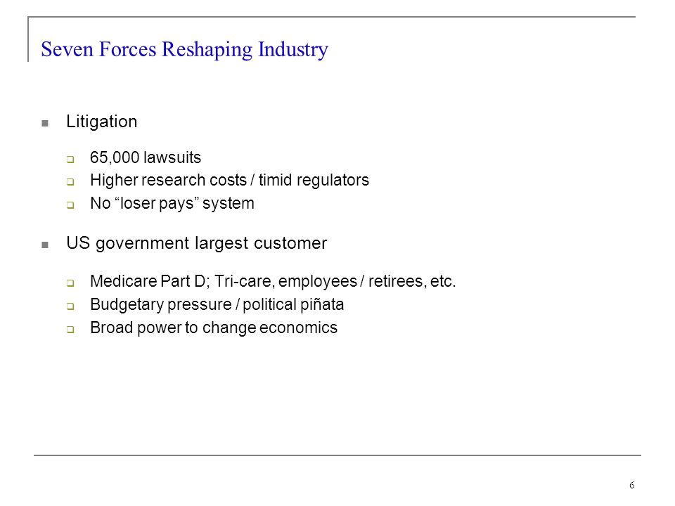 6 Seven Forces Reshaping Industry Litigation 65,000 lawsuits Higher research costs / timid regulators No loser pays system US government largest customer Medicare Part D; Tri-care, employees / retirees, etc.