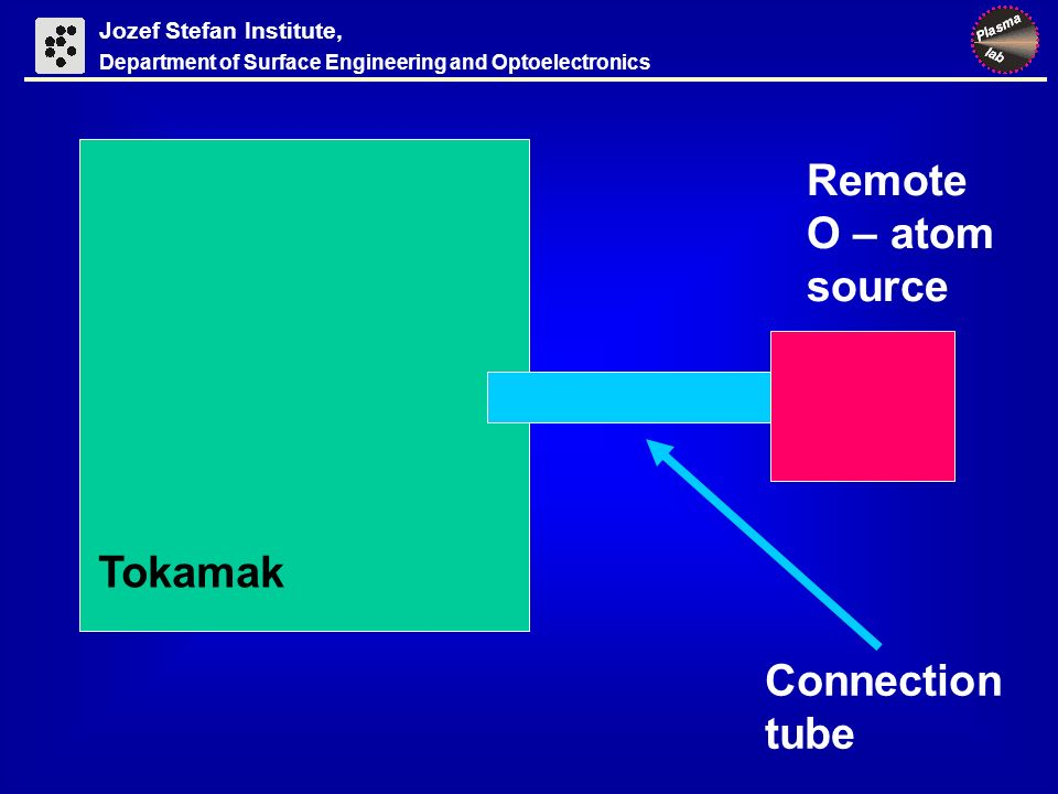 Jozef Stefan Institute, Department of Surface Engineering and Optoelectronics Tokamak Remote O – atom source Connection tube