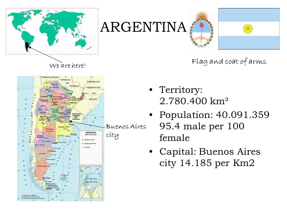 ARGENTINA Territory: 2.780.400 km² Population: 40.091.359 95.4 male per 100 female Capital: Buenos Aires city 14.185 per Km2 We are here.