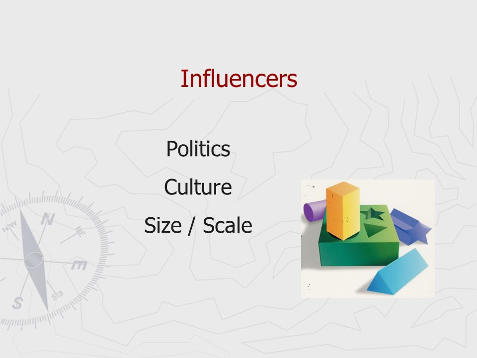 Influencers Politics Culture Size / Scale
