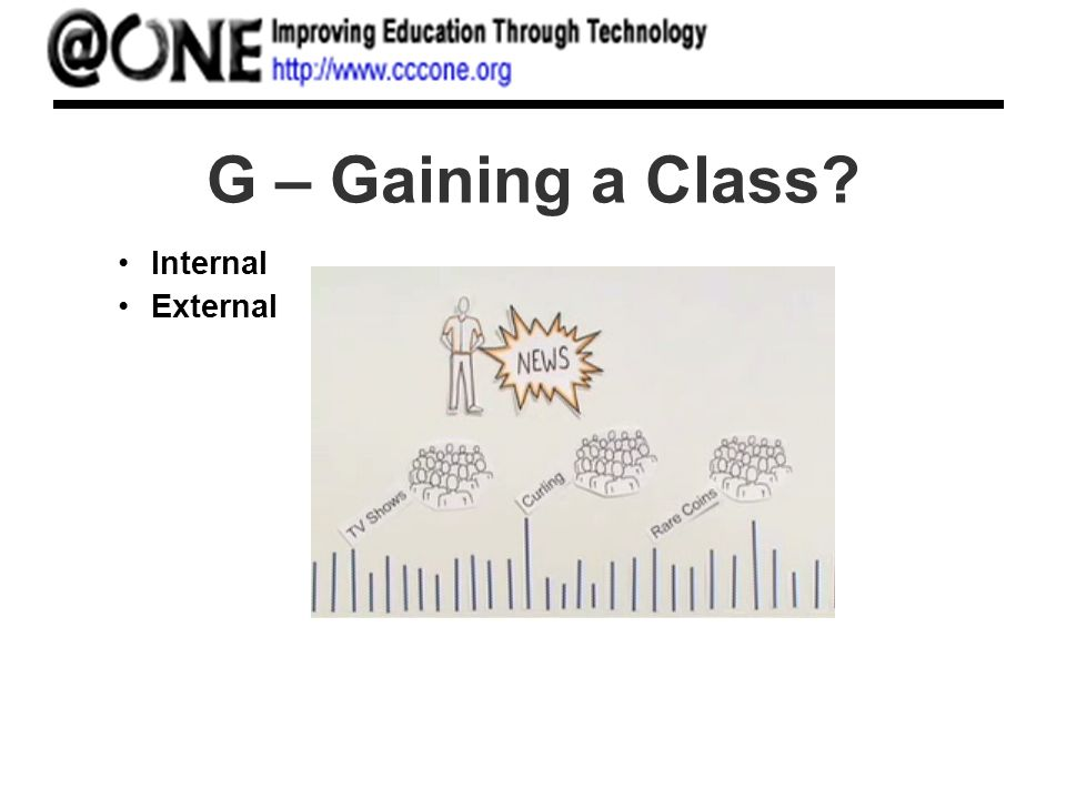 G – Gaining a Class Internal External