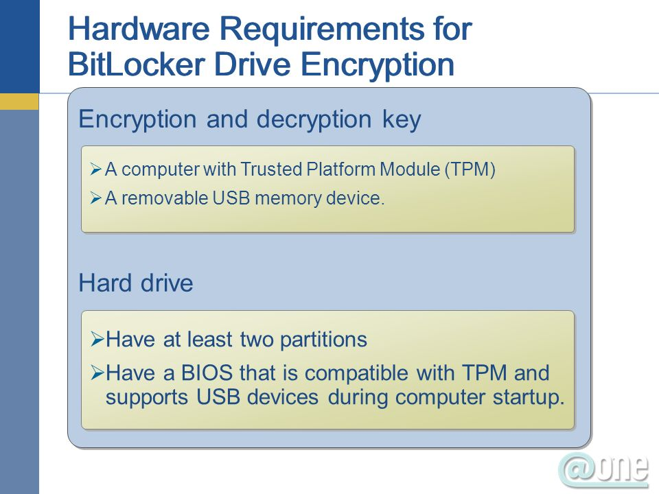 Encryption and decryption key Hard drive Encryption and decryption key Hard drive A computer with Trusted Platform Module (TPM) A removable USB memory device.
