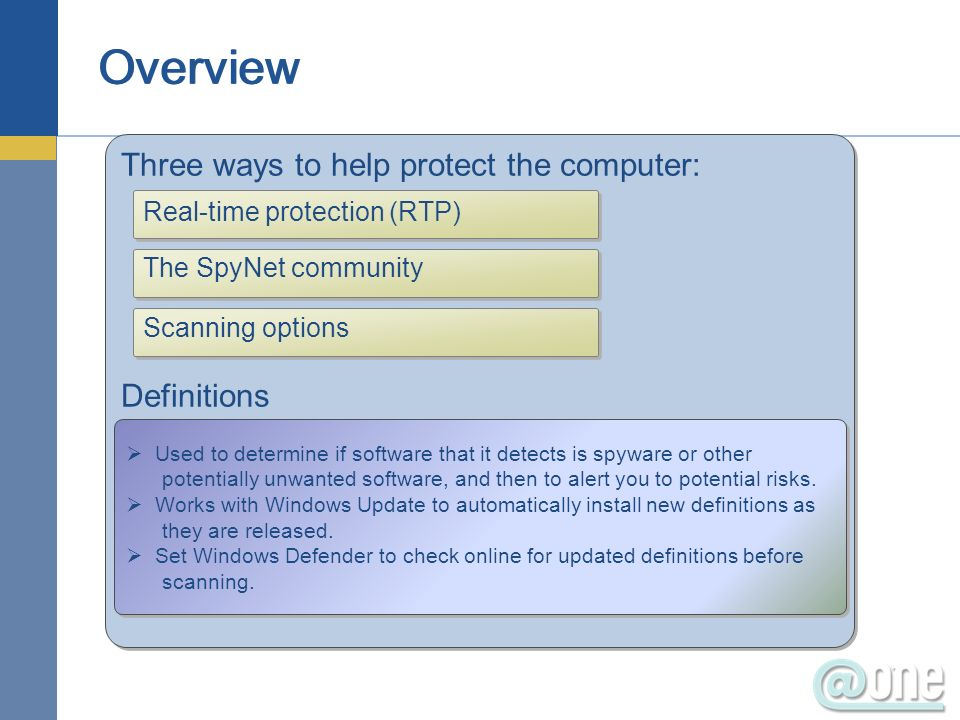 Three ways to help protect the computer: Definitions Three ways to help protect the computer: Definitions Used to determine if software that it detects is spyware or other potentially unwanted software, and then to alert you to potential risks.