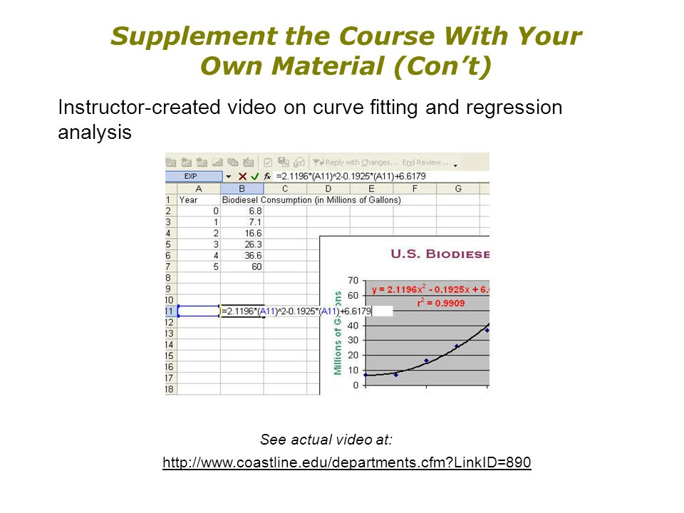 Supplement the Course With Your Own Material (Cont) Instructor-created video on curve fitting and regression analysis See actual video at: http://www.coastline.edu/departments.cfm LinkID=890