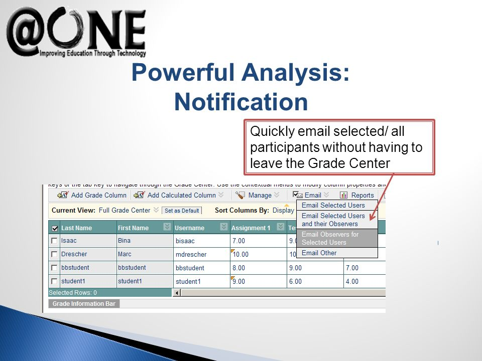 Powerful Analysis: Notification Quickly email selected/ all participants without having to leave the Grade Center