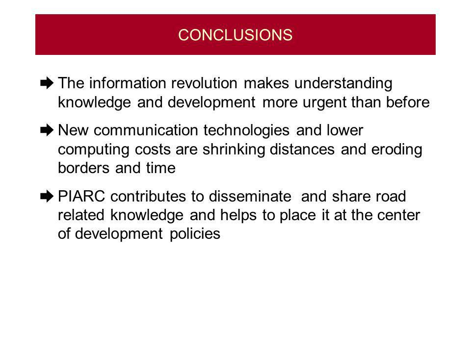 CONCLUSIONS The information revolution makes understanding knowledge and development more urgent than before New communication technologies and lower computing costs are shrinking distances and eroding borders and time PIARC contributes to disseminate and share road related knowledge and helps to place it at the center of development policies