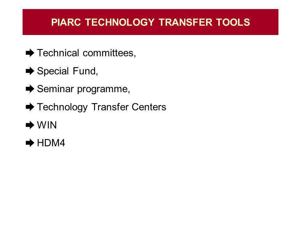 PIARC TECHNOLOGY TRANSFER TOOLS Technical committees, Special Fund, Seminar programme, Technology Transfer Centers WIN HDM4