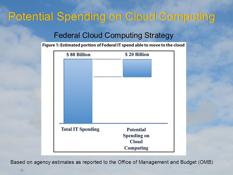 13 Based on agency estimates as reported to the Office of Management and Budget (OMB) Federal Cloud Computing Strategy