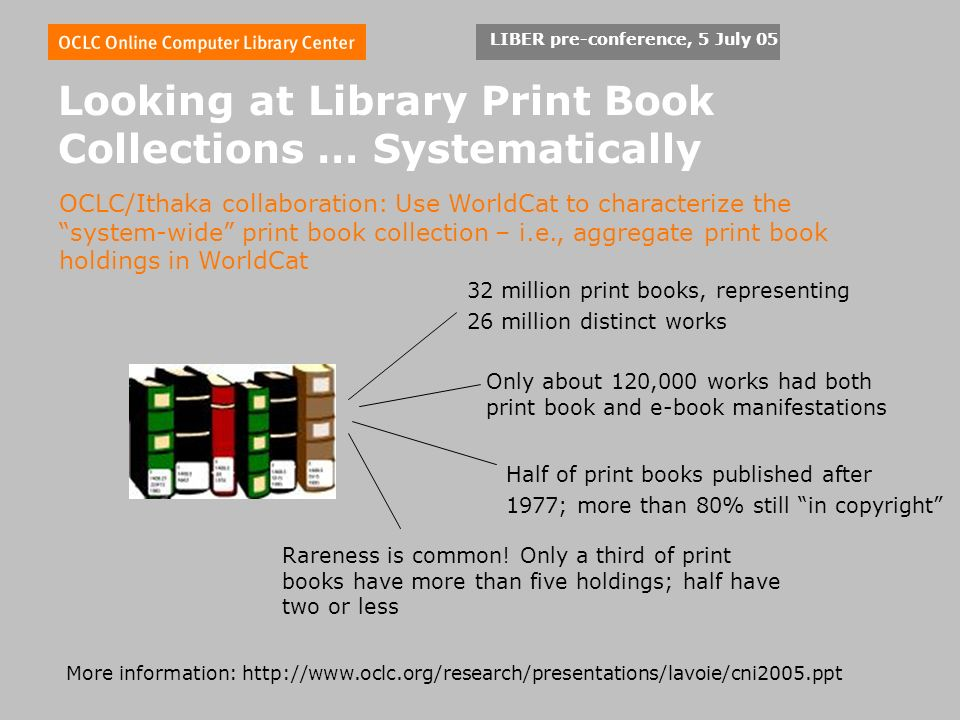 Looking at Library Print Book Collections … Systematically 32 million print books, representing 26 million distinct works Half of print books published after 1977; more than 80% still in copyright Rareness is common.