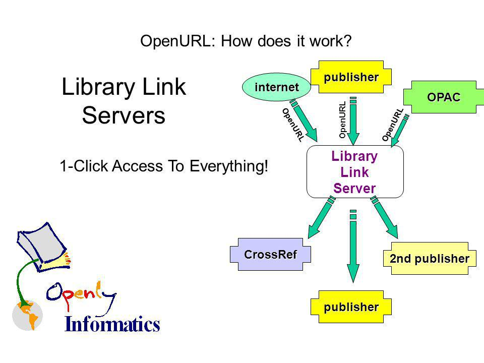 OpenURL: How does it work. 1-Click Access To Everything.