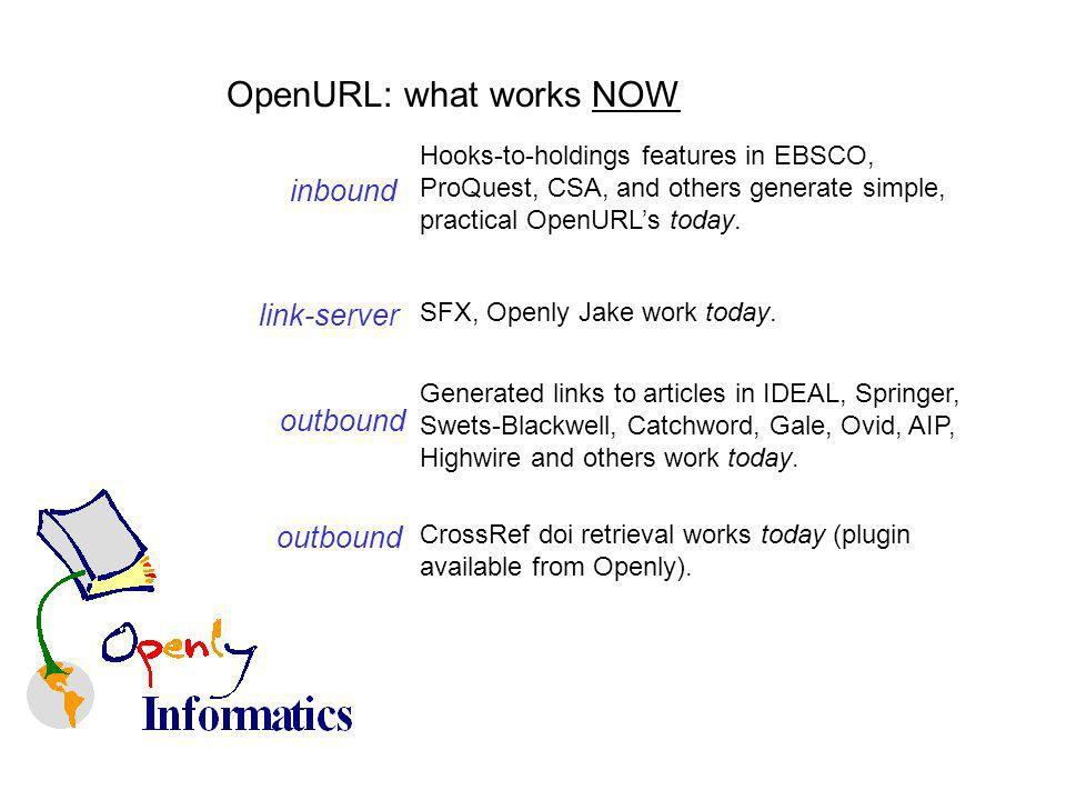 OpenURL: what works NOW Hooks-to-holdings features in EBSCO, ProQuest, CSA, and others generate simple, practical OpenURLs today.