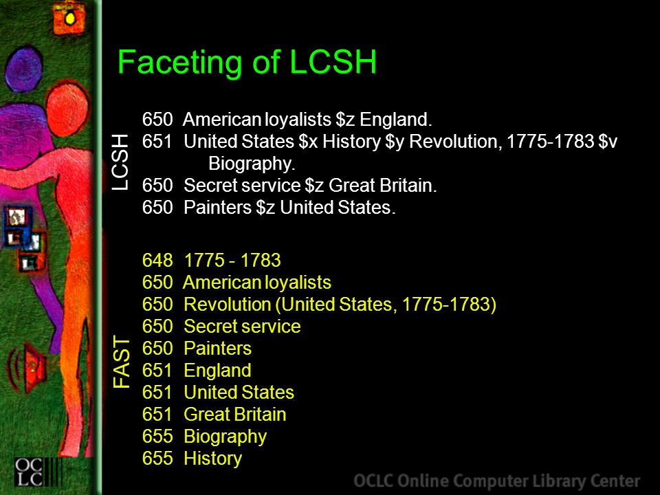Faceting of LCSH FAST 648 1775 - 1783 650 American loyalists 650 Revolution (United States, 1775-1783) 650 Secret service 650 Painters 651 England 651 United States 651 Great Britain 655 Biography 655 History 650 American loyalists $z England.