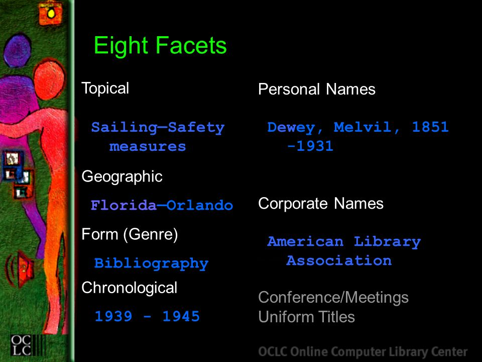Eight Facets Topical -SailingSafety ---measures Personal Names Dewey, Melvil, 1851 -1931 Geographic FloridaOrlando Form (Genre) Bibliography Chronological 1939 - 1945 Corporate Names American Library ---Association Conference/Meetings Uniform Titles