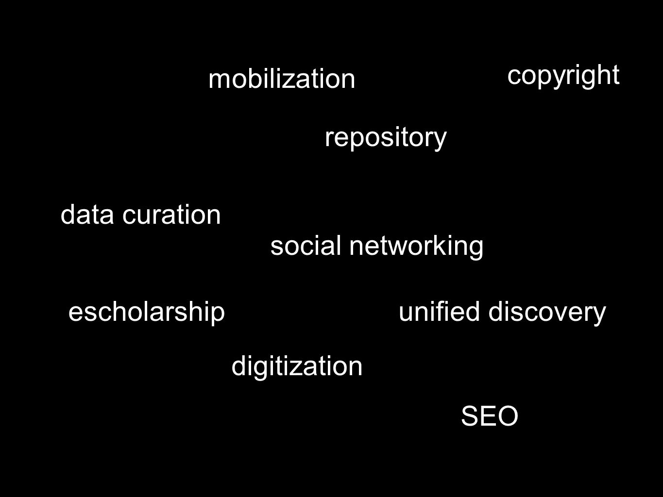repository social networking digitization mobilization copyright data curation unified discoveryescholarship SEO
