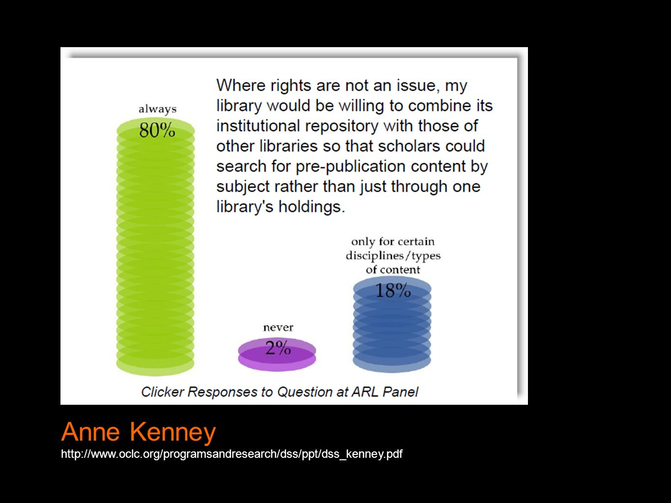 Anne Kenney http://www.oclc.org/programsandresearch/dss/ppt/dss_kenney.pdf