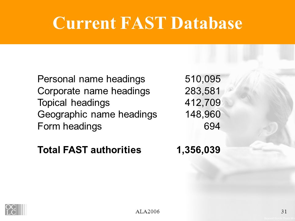 ALA200631 Current FAST Database Personal name headings 510,095 Corporate name headings283,581 Topical headings412,709 Geographic name headings148,960 Form headings 694 Total FAST authorities 1,356,039