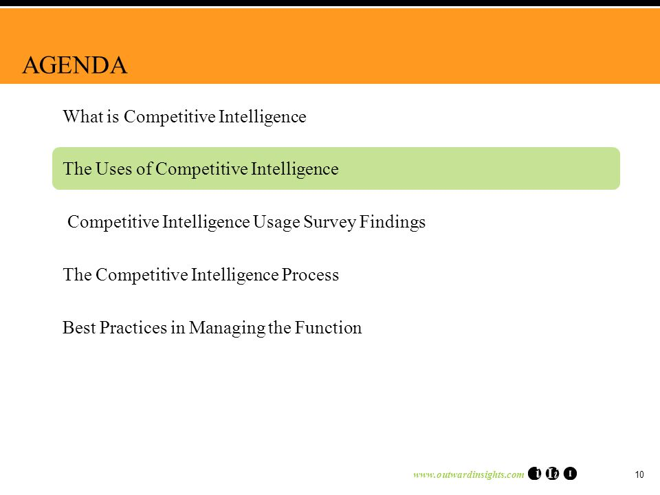 www.outwardinsights.com 10 AGENDA What is Competitive Intelligence The Uses of Competitive Intelligence Competitive Intelligence Usage Survey Findings The Competitive Intelligence Process Best Practices in Managing the Function