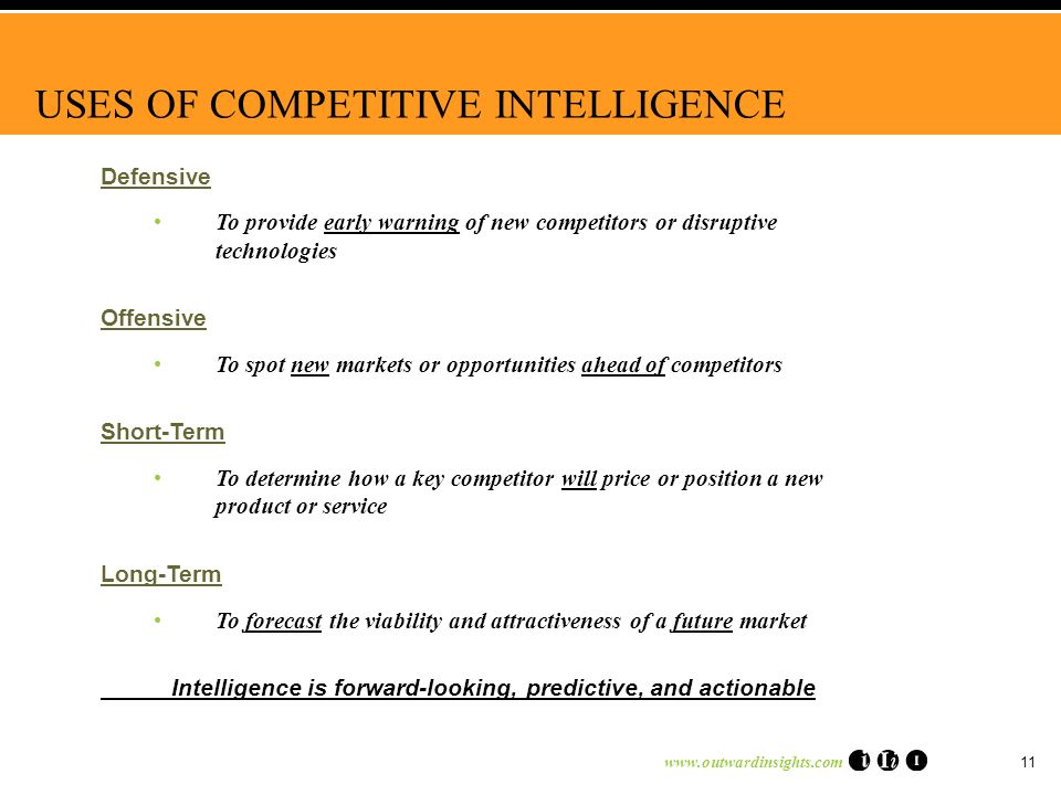 www.outwardinsights.com 11 USES OF COMPETITIVE INTELLIGENCE Defensive To provide early warning of new competitors or disruptive technologies Offensive To spot new markets or opportunities ahead of competitors Short-Term To determine how a key competitor will price or position a new product or service Long-Term To forecast the viability and attractiveness of a future market Intelligence is forward-looking, predictive, and actionable