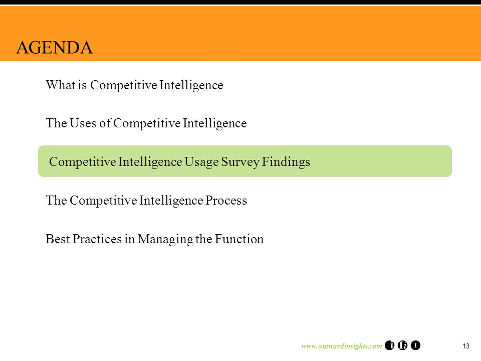 www.outwardinsights.com 13 AGENDA What is Competitive Intelligence The Uses of Competitive Intelligence Competitive Intelligence Usage Survey Findings The Competitive Intelligence Process Best Practices in Managing the Function