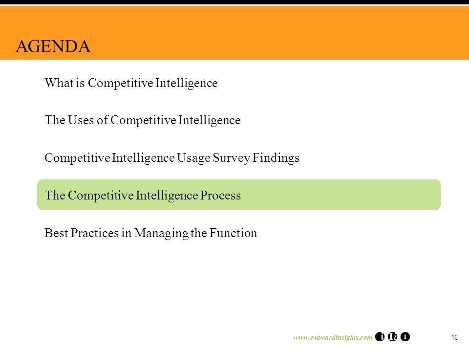 www.outwardinsights.com 16 AGENDA What is Competitive Intelligence The Uses of Competitive Intelligence Competitive Intelligence Usage Survey Findings The Competitive Intelligence Process Best Practices in Managing the Function