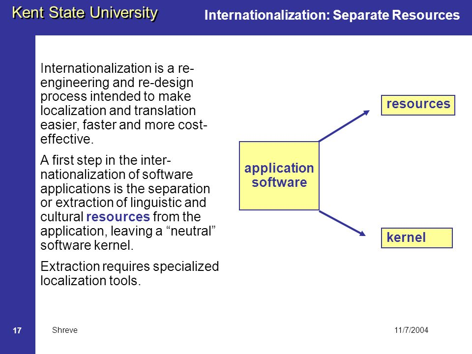 11/7/2004 Kent State University Shreve 17 Internationalization: Separate Resources Internationalization is a re- engineering and re-design process intended to make localization and translation easier, faster and more cost- effective.