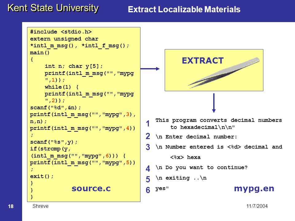 11/7/2004 Kent State University Shreve 18 Extract Localizable Materials #include extern unsigned char *intl_m_msg(), *intl_f_msg(); main() { int n; char y[5]; printf(intl_m_msg( , mypg ,1)); while(1) { printf(intl_m_msg( , mypg ,2)); scanf( %d ,&n); printf(intl_m_msg( , mypg ,3), n,n); printf(intl_m_msg( , mypg ,4)) ; scanf( %s ,y); if(strcmp(y, (intl_m_msg( , mypg ,6))) { printf(intl_m_msg( , mypg ,5)) ; exit(); } This program converts decimal numbers to hexadecimal\n\n \n Enter decimal number: \n Number entered is decimal and hexa \n Do you want to continue.