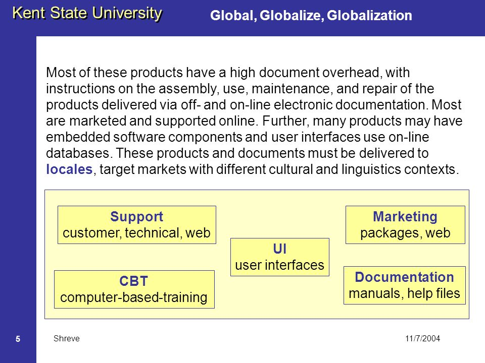 11/7/2004 Kent State University Shreve 5 Global, Globalize, Globalization Most of these products have a high document overhead, with instructions on the assembly, use, maintenance, and repair of the products delivered via off- and on-line electronic documentation.