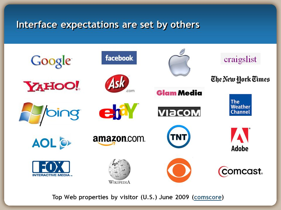 Interface expectations are set by others Top Web properties by visitor (U.S.) June 2009 (comscore)comscore