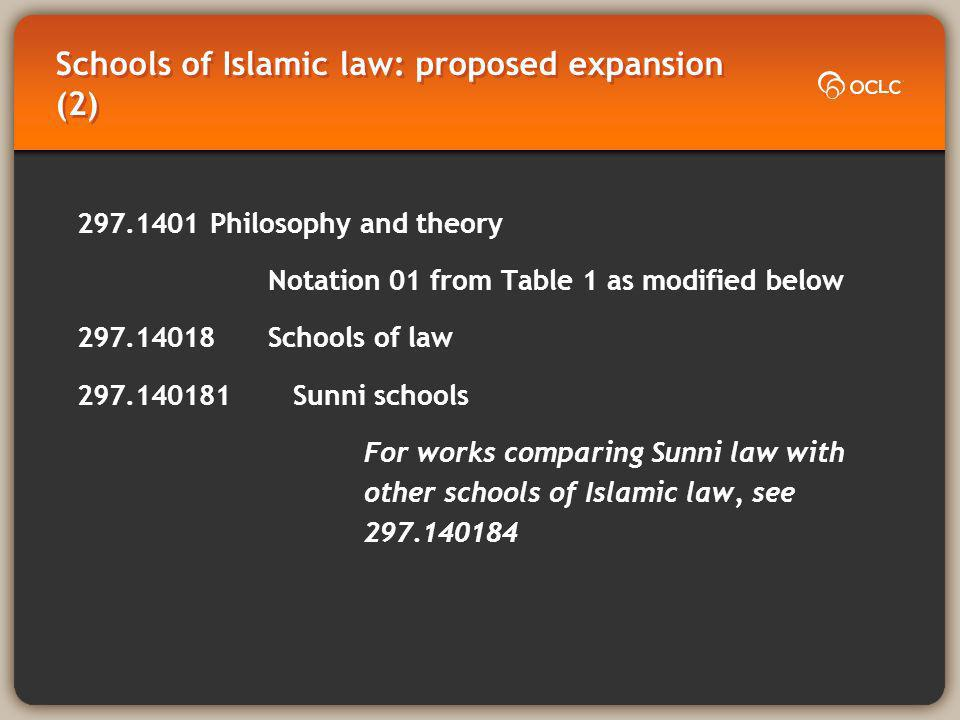 Schools of Islamic law: proposed expansion (2) 297.1401 Philosophy and theory Notation 01 from Table 1 as modified below 297.14018 Schools of law 297.140181 Sunni schools For works comparing Sunni law with other schools of Islamic law, see 297.140184