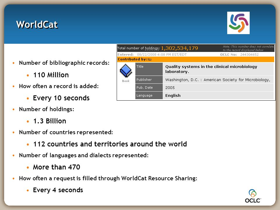 WorldCat Number of bibliographic records: 110 Million How often a record is added: Every 10 seconds Number of holdings: 1.3 Billion Number of countries represented: 112 countries and territories around the world Number of languages and dialects represented: More than 470 How often a request is filled through WorldCat Resource Sharing: Every 4 seconds