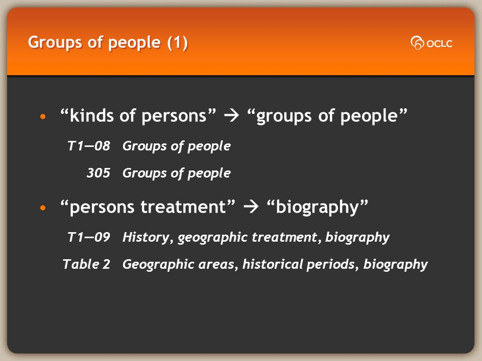 Groups of people (1) kinds of persons groups of people T108Groups of people 305Groups of people persons treatment biography T109History, geographic treatment, biography Table 2Geographic areas, historical periods, biography
