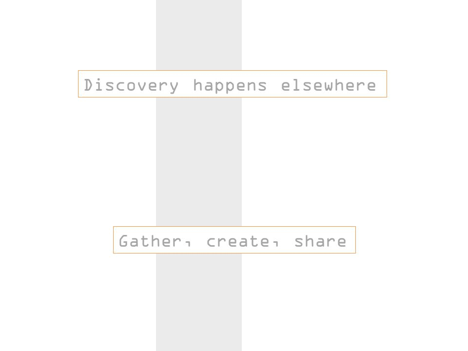 Discovery happens elsewhere Gather, create, share