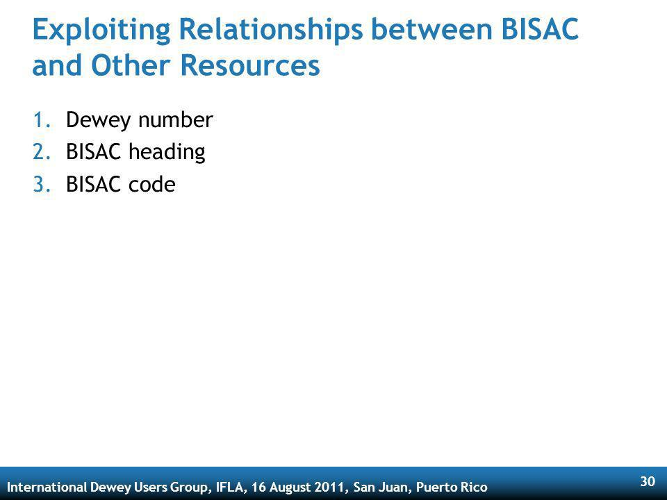 International Dewey Users Group, IFLA, 16 August 2011, San Juan, Puerto Rico 30 Exploiting Relationships between BISAC and Other Resources 1.Dewey number 2.BISAC heading 3.BISAC code