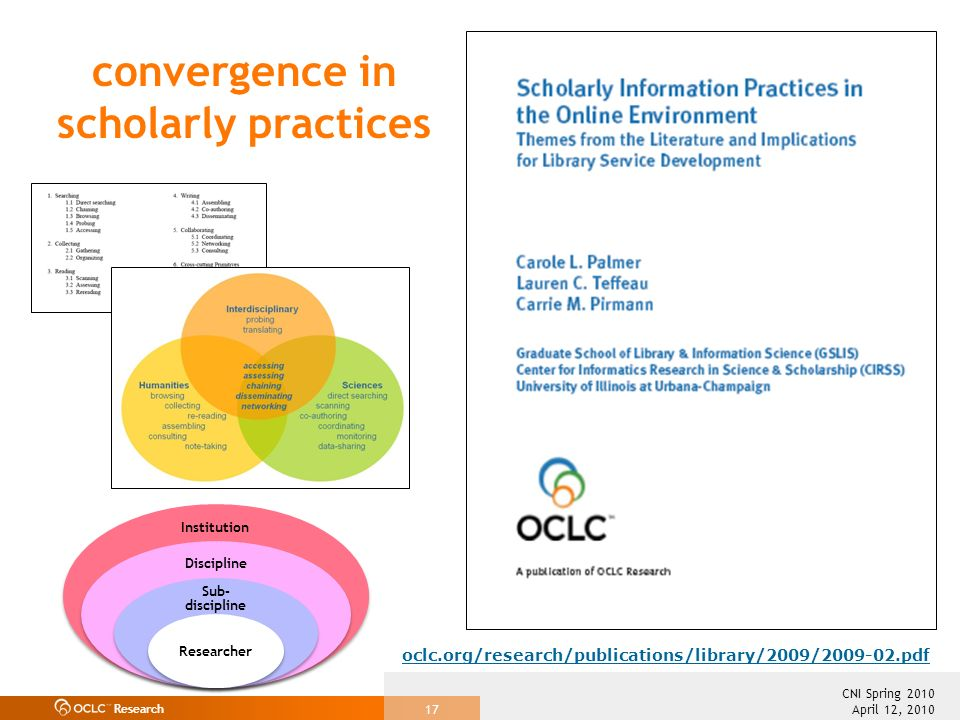 Research April 12, 2010 CNI Spring 2010 17 convergence in scholarly practices Institution Discipline Sub- discipline Researcher oclc.org/research/publications/library/2009/2009-02.pdf