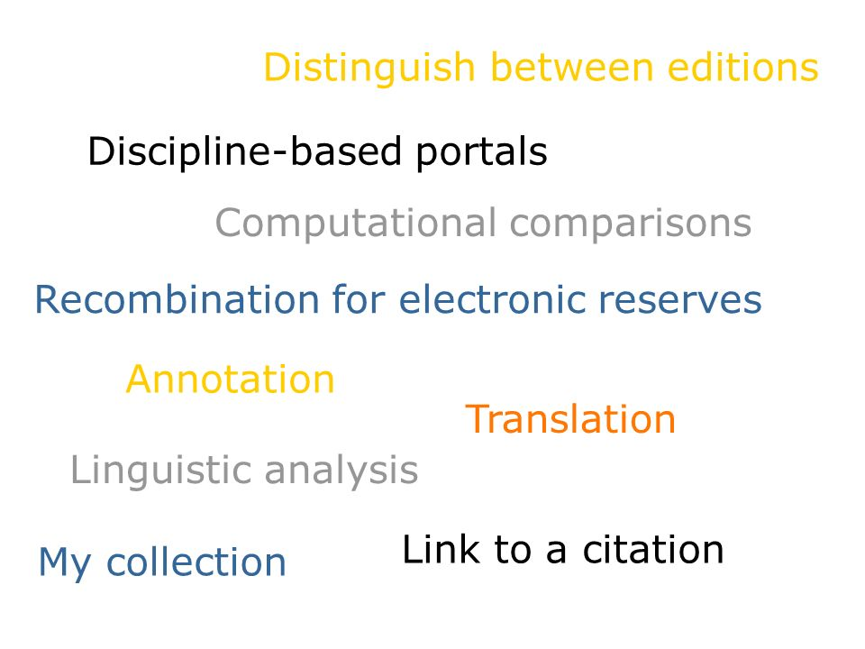 10 Distinguish between editions Computational comparisons Linguistic analysis Link to a citation Recombination for electronic reserves Discipline-based portals My collection Translation Annotation