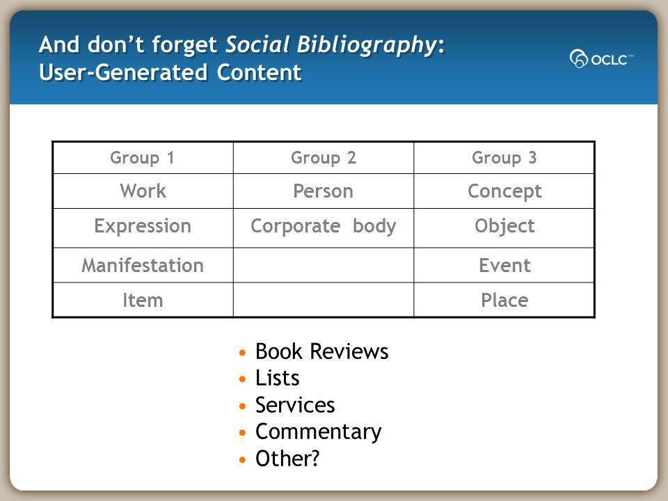 And dont forget Social Bibliography: User-Generated Content Group 1Group 2Group 3 WorkPersonConcept ExpressionCorporate bodyObject ManifestationEvent ItemPlace Book Reviews Lists Services Commentary Other