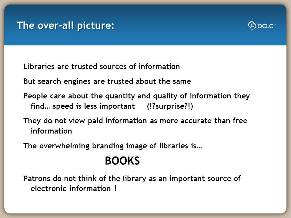 The over-all picture: Libraries are trusted sources of information But search engines are trusted about the same People care about the quantity and quality of information they find… speed is less important (! surprise !) They do not view paid information as more accurate than free information The overwhelming branding image of libraries is… BOOKS Patrons do not think of the library as an important source of electronic information !
