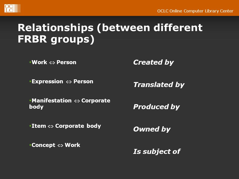 OCLC Online Computer Library Center Relationships (between different FRBR groups) Work Person Expression Person Manifestation Corporate body Item Corporate body Concept Work Created by Translated by Produced by Owned by Is subject of