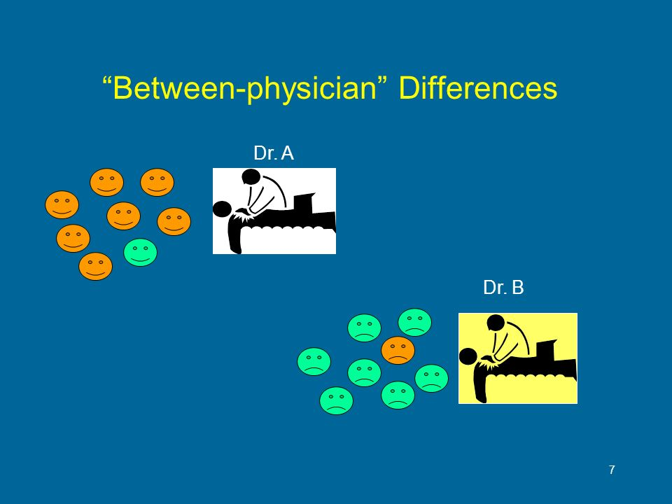 7 Between-physician Differences Dr. A Dr. B