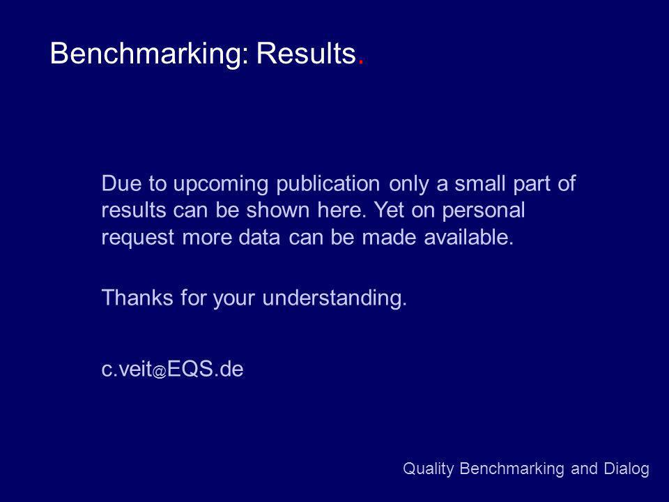 Quality Benchmarking and Dialog Benchmarking: Results.