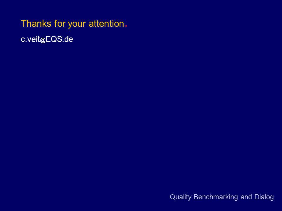 Quality Benchmarking and Dialog Thanks for your attention. c.veit @ EQS.de