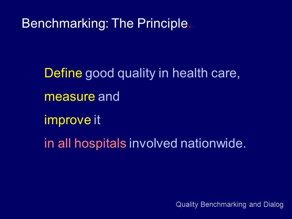 Quality Benchmarking and Dialog Benchmarking: The Principle.