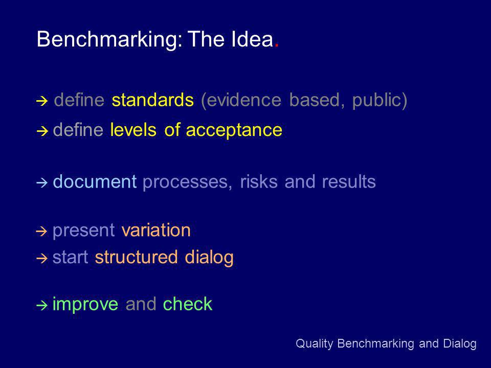 Quality Benchmarking and Dialog Benchmarking: The Idea.