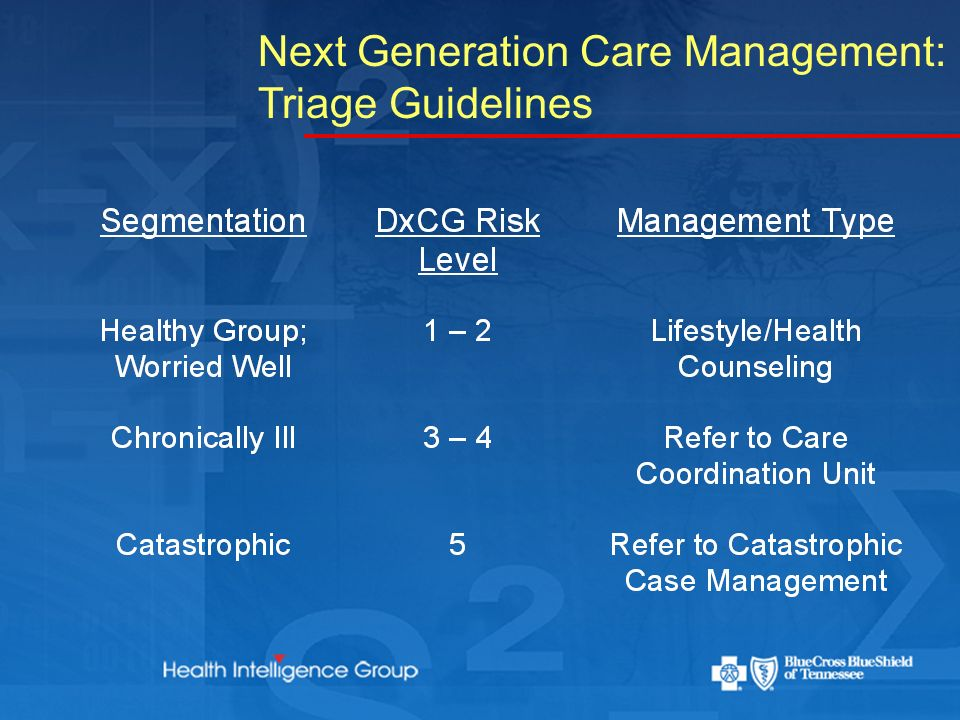 Next Generation Care Management: Triage Guidelines